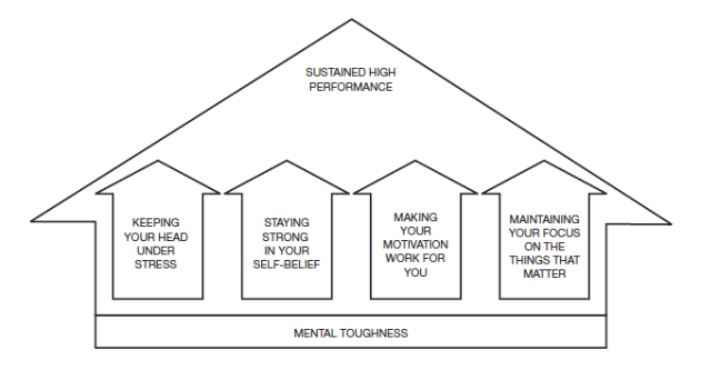 mental-toughness